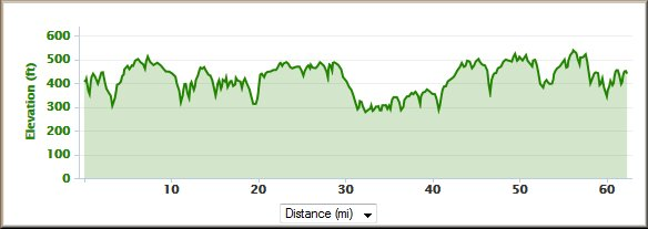 elevation_profile62