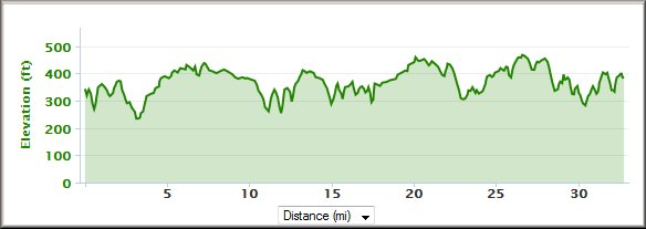 elevation_profile35